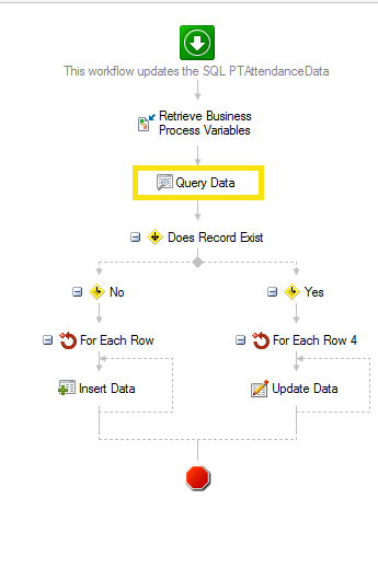 Insert/Update form Table Data in SQL - Laserfiche Answers