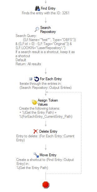 Replicated Entries in Laserfiche - Laserfiche Answers