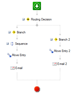 Sequence activity vs regular top down order laserfiche answers what is the difference between using the sequence activity and just using normal top down workflow ordering in designer ccuart Gallery